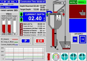 Process Control and Data Acquisition